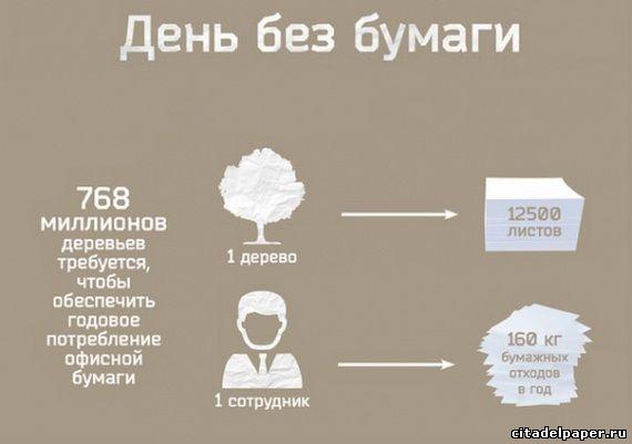 Сдать макулатуру от 300 кг куплю макулатуру в украину